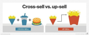 Cross-selling e up-selling