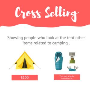 esempio cross-selling